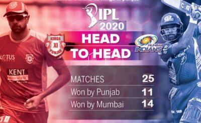MI VS KXIP IPL 2020